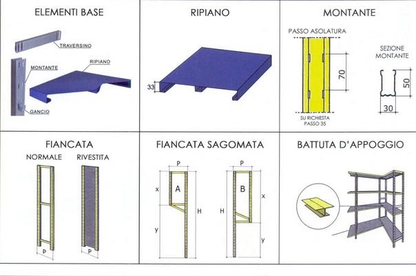 Scaffalature Metalliche Misure Standard.Scaffalatura A Gancio Mobili Per Ufficio E Scaffalature Metalliche